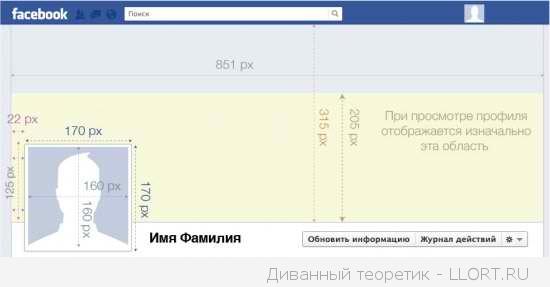 Размеры обложки facebook