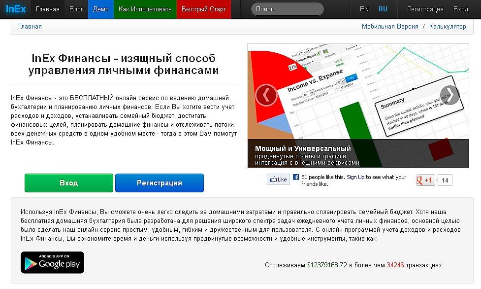 Онлайн Сервис InEx Финансы