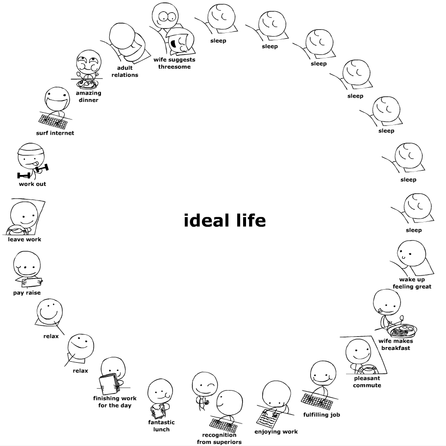 Как улучшить жизнь