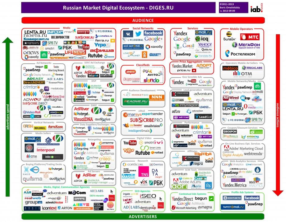 ecosystem2013_v5