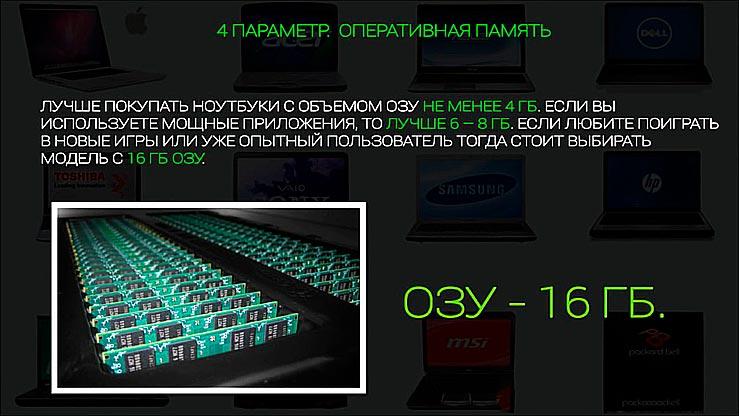 4 параметр. Оперативная память