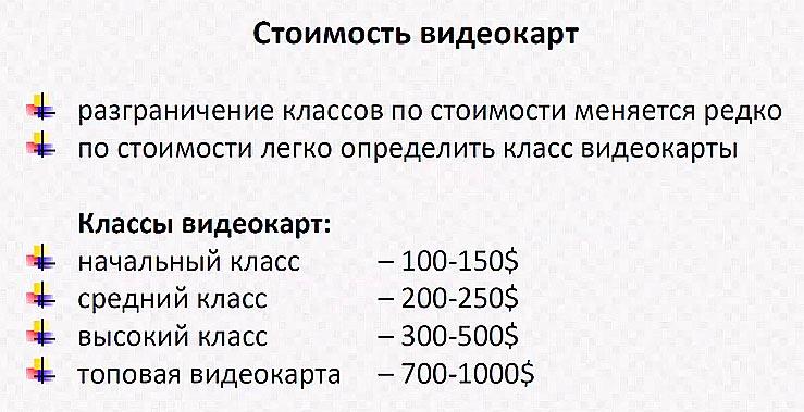 Стоимость видеокарт