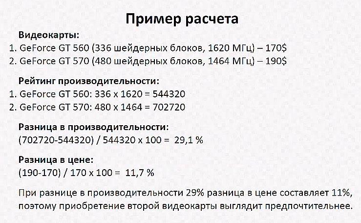 Пример расчёта