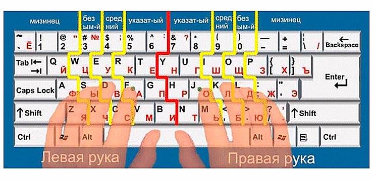 Закреплённые клавиши
