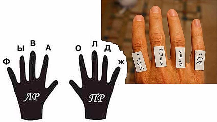 Клавиши для конкретного пальца