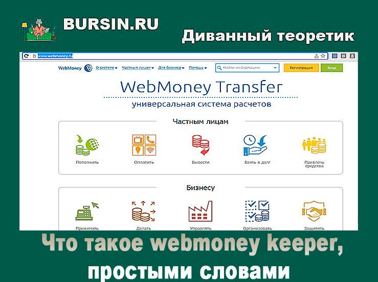 Что такое webmoney keeper