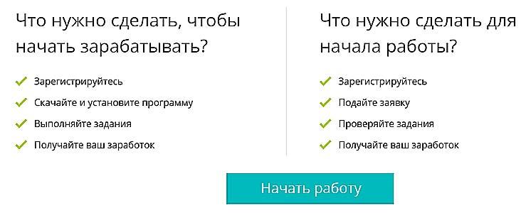 аутентификация на Profittask.com